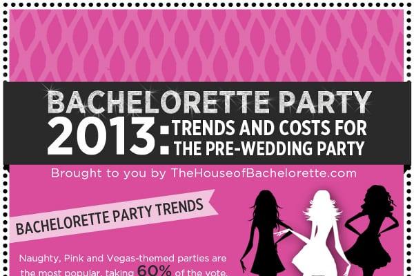 Bachelor Bachelorette Invitation Ideas